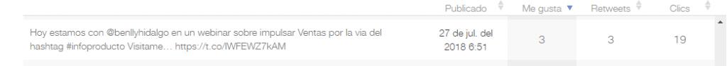 Infoprducto tw mas cliks