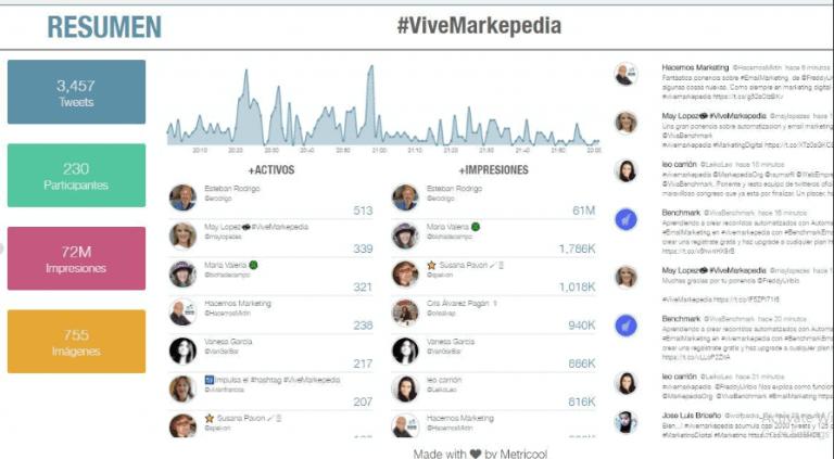 #ViveMarkepedia