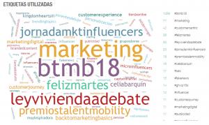 #btmb18 #SEOhashtag etiquetas