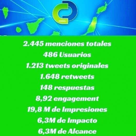 estadisticas-en-TW #CanariasDigital 2016