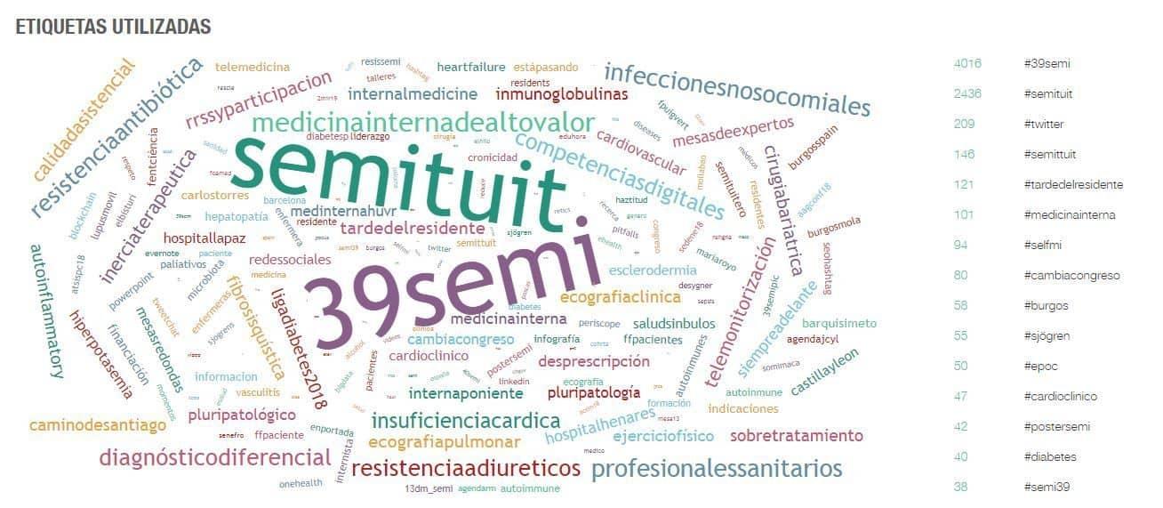 #39SEMI #SEMItuit