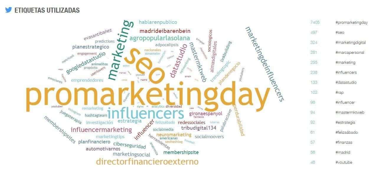 #PromarketingDay #SeoHashtag 7
