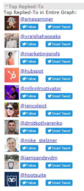 #SMMW20 influencers Oct #SEOHashtag 5