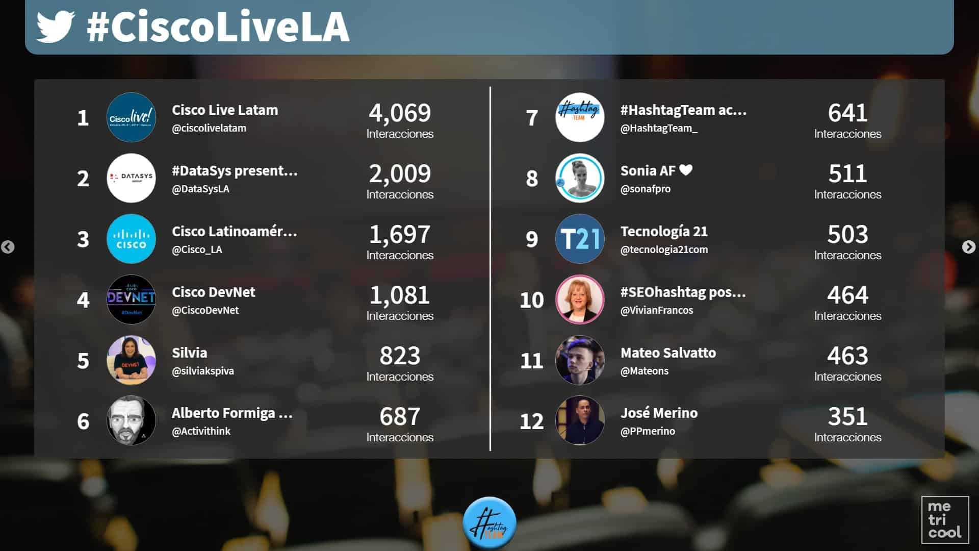 #DataSys #CiscoLiveLA #Metricool #HashtagTeam