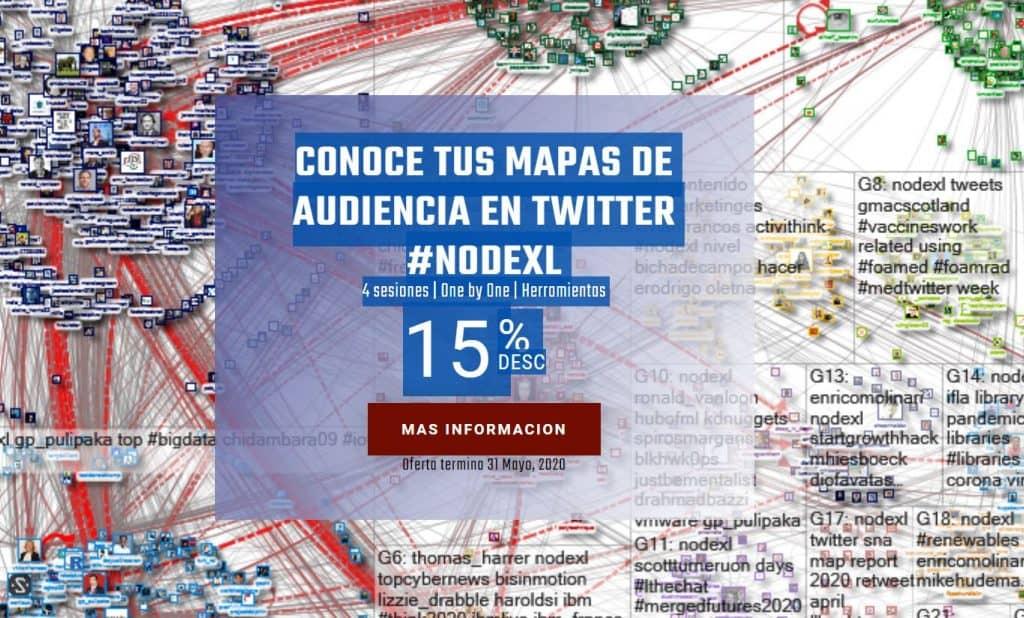 #nodexl #seohashtag Mapas de audiencia